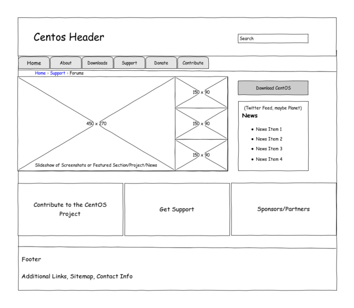 centos-wireframe-A.png